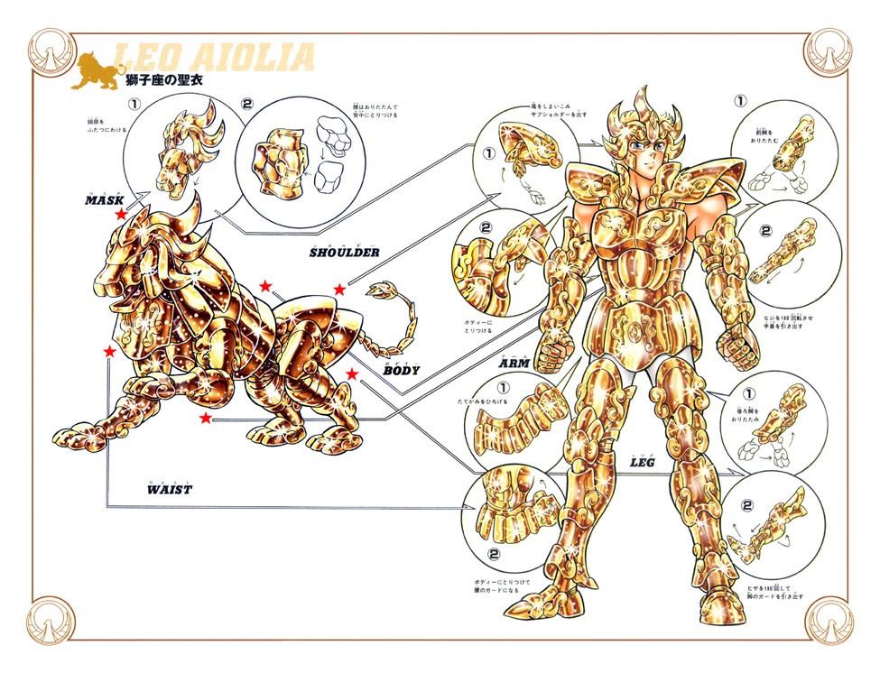 Esquema de la armadura de Leo. Por Masami Kurumada