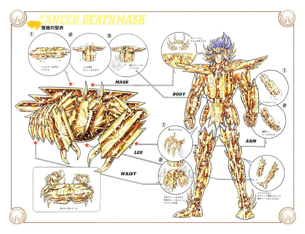 Esquema de la armadura de Cáncer. Por Masami Kurumada