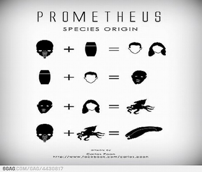 Prometheus-chart