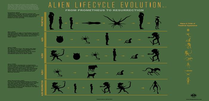 alien-progression-v2